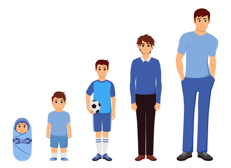 Độ tuổi ngừng phát triển chiều cao ở nam&nữ là bao nhiêu ?