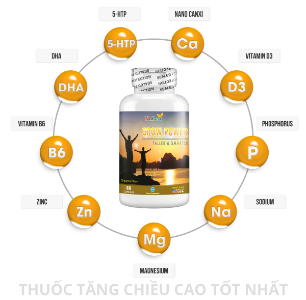 Công thức thuốc tăng chiều cao Grow Power